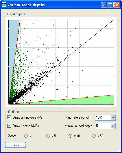AgileVariantViewer Screenshot 7